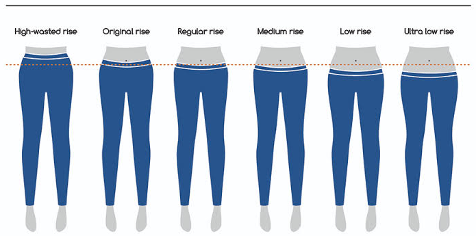 How Tight Should Jeans Be When You Buy Them?, Explained